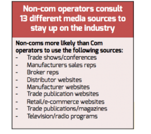 non-commercial foodservice operators