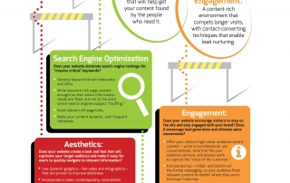 B2B Website Best Practices Infographic